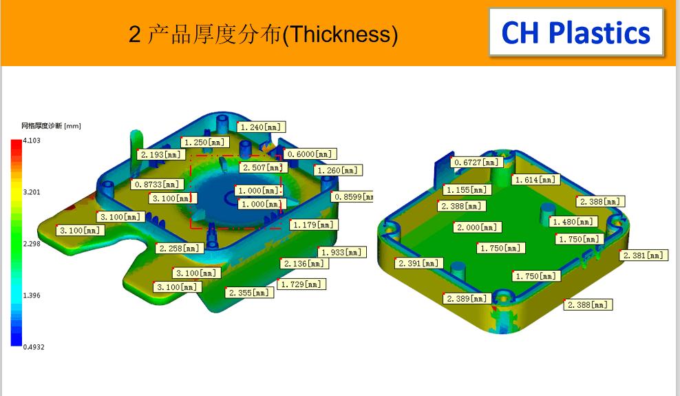Changhong mold flow analysis